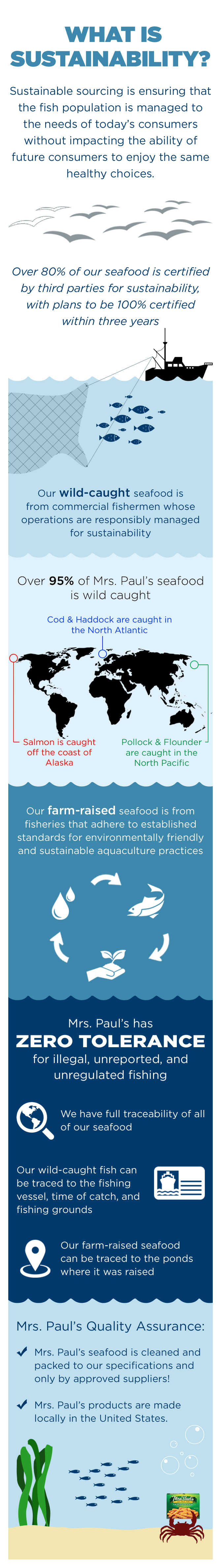 Mrs. Paul's is committed to sustainable sourcing to ensure that the fish population is managed to manage today's consumer's needs without impacting future consumer's ability to enjoy Mrs. Paul's products.  Mrs. Paul's has zero tolerance for illegal, unreported, and unregulated fishing.  Mrs. Paul's assures quality by only using approved suppliers and producing locally in the United States.